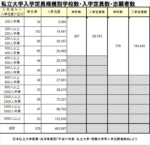 18歳人口減少時の影響計算表(図表5)