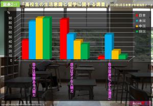 chart_2-1
