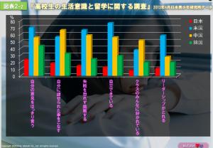 chart_2-2