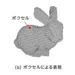 世界初の3Dプリント用データフォーマットを共同研究 慶應義塾大学ら
