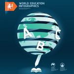 日本の高等教育の私費負担は世界有数、OECDまとめ
